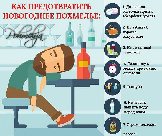 Симптомы похмелья после запоя