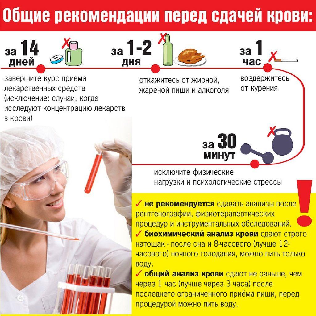 Анализом развернутым ли кушать крови перед можно сдавать крови нужно какие военкомата анализы для