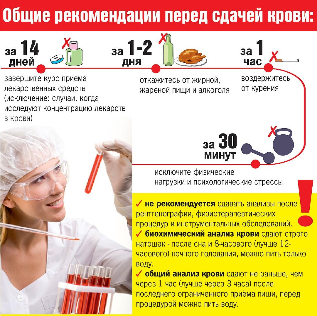 Можно ли пить алкоголь перед сдачей крови на анализы